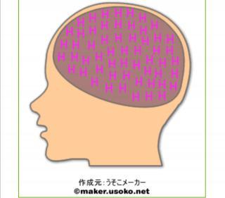 脳内メーカー画像