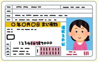 運転免許証更新画像